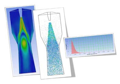 Droplet Analysis Venturi