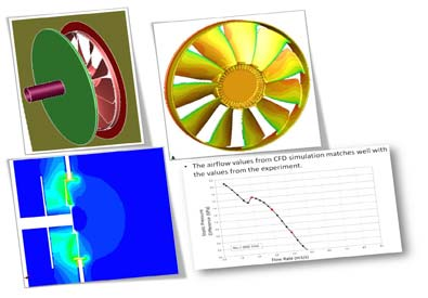 CFD Analysis of Radiator Fan