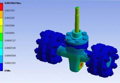Structural Analysis of Gate Valve Assembly