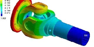 Total Defornation Using Ansys in Modfied Model