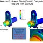 Procedures Undertaken In the FEA Engineering
