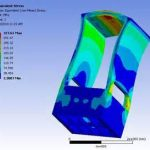 Avail Optimally Engineered Moving Mesh Analysis at Mechanical 3D Modelling