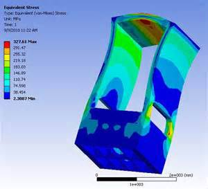 CFD Moving Mesh Analysis
