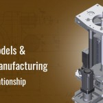 3D CAD Models & Additive Manufacturing: The Close Relationship
